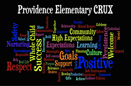 Prov Wordle