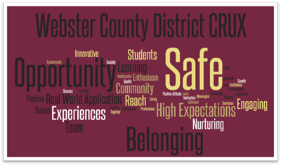 District Wordle
